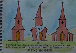 Diagrammatic representation of a flying buttress.