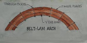 Belt-lam arch construction detail.