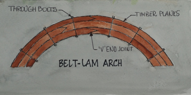 Belt-lam arch construction detail.