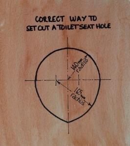 Diagram showing the correct way to set out a toilet seat hole.