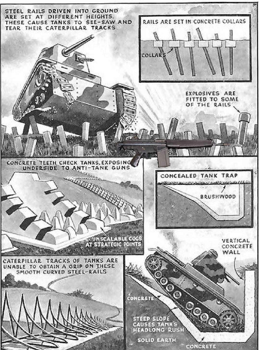 7 Diagram of methods to deter movement military tanks